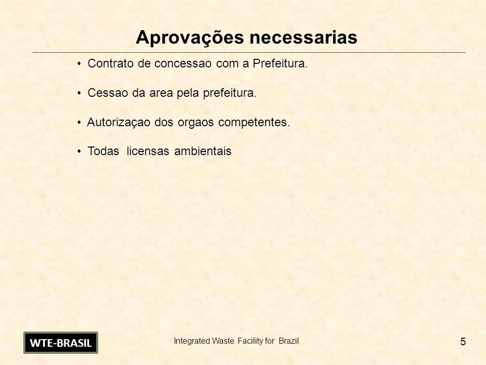 Integrated Waste Facility for Brazil 5 Aprovações necessarias Contrato de concessao com a Prefeitura. Cessao da area pela prefeitura. Autorizaçao dos