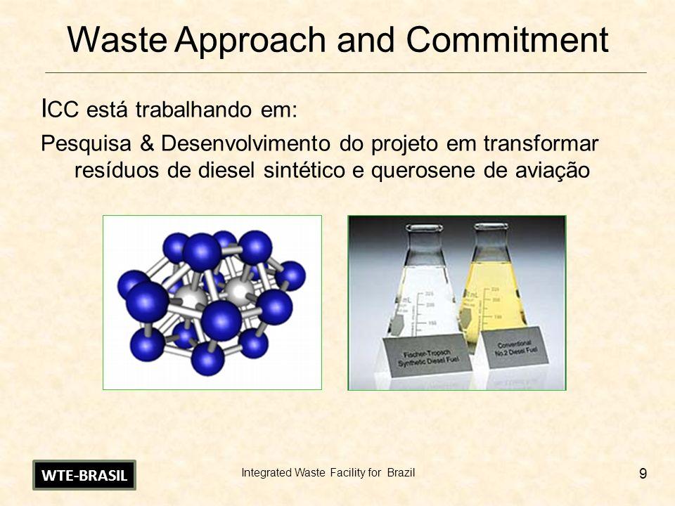 Integrated Waste Facility for Brazil 9 Waste Approach and Commitment I CC está trabalhando em: Pesquisa & Desenvolvimento do projeto em transformar re