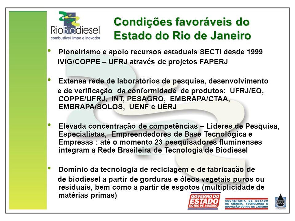 Condições favoráveis do Estado do Rio de Janeiro Pioneirismo e apoio recursos estaduais SECTI desde 1999 IVIG/COPPE – UFRJ através de projetos FAPERJ