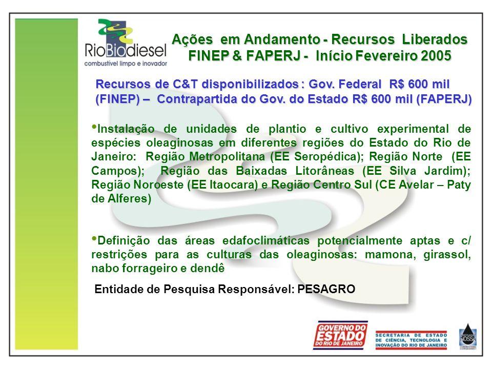 Ações em Andamento - Recursos Liberados FINEP & FAPERJ - Início Fevereiro 2005 Instalação de unidades de plantio e cultivo experimental de espécies ol