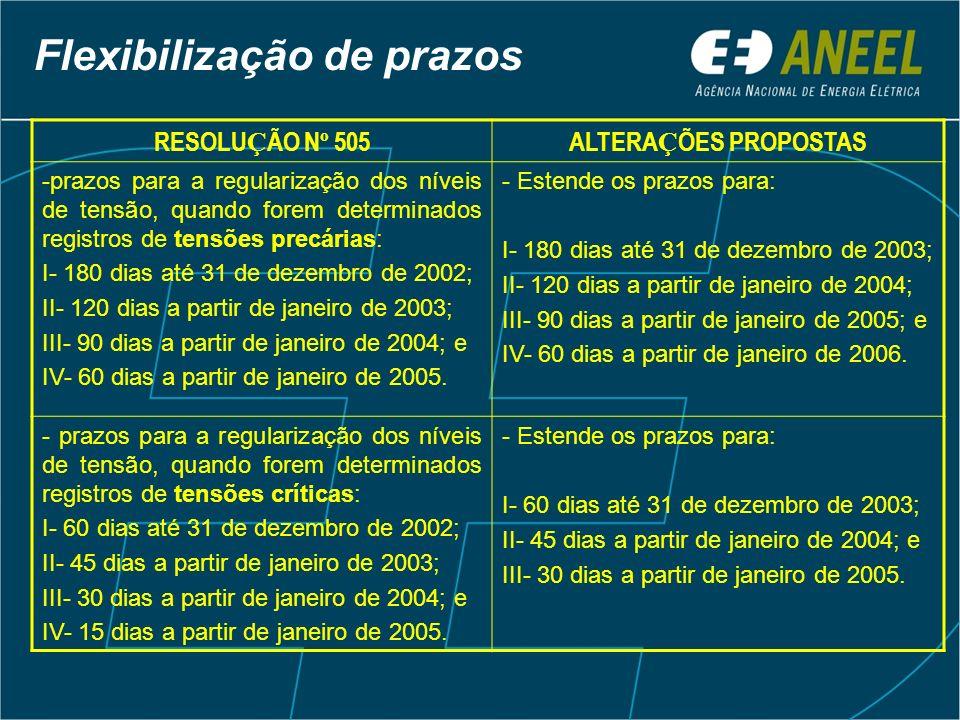 Flexibilização de prazos RESOLU Ç ÃO N º 505ALTERA Ç ÕES PROPOSTAS -prazos para a regularização dos níveis de tensão, quando forem determinados regist