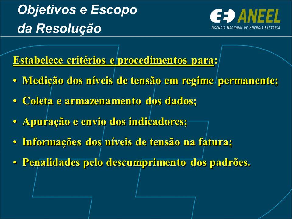 Objetivos e Escopo da Resolução Estabelece critérios e procedimentos para: Medição dos níveis de tensão em regime permanente; Coleta e armazenamento d