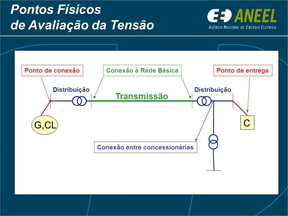 Pontos Físicos de Avaliação da Tensão Transmissão Distribuição G,CL C Distribuição Conexão à Rede BásicaPonto de entrega Conexão entre concessionárias