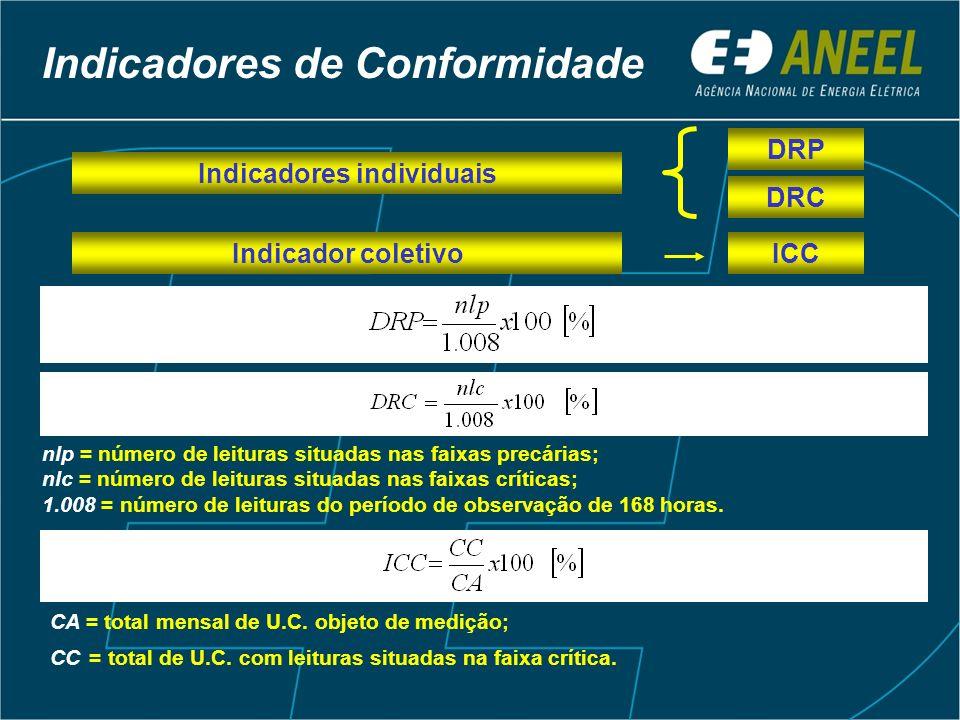 Indicadores individuais ICC DRP DRC Indicadores de Conformidade CA = total mensal de U.C. objeto de medição; CC = total de U.C. com leituras situadas