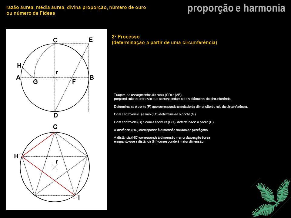 proporção e harmonia razão áurea, média áurea, divina proporção, número de ouro ou número de Fídeas 3º Processo (determinação a partir de uma circunfe