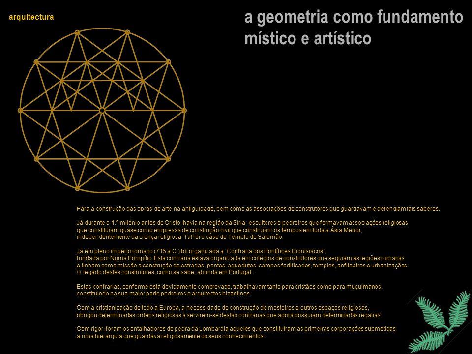 a geometria como fundamento místico e artístico arquitectura Para a construção das obras de arte na antiguidade, bem como as associações de construtor