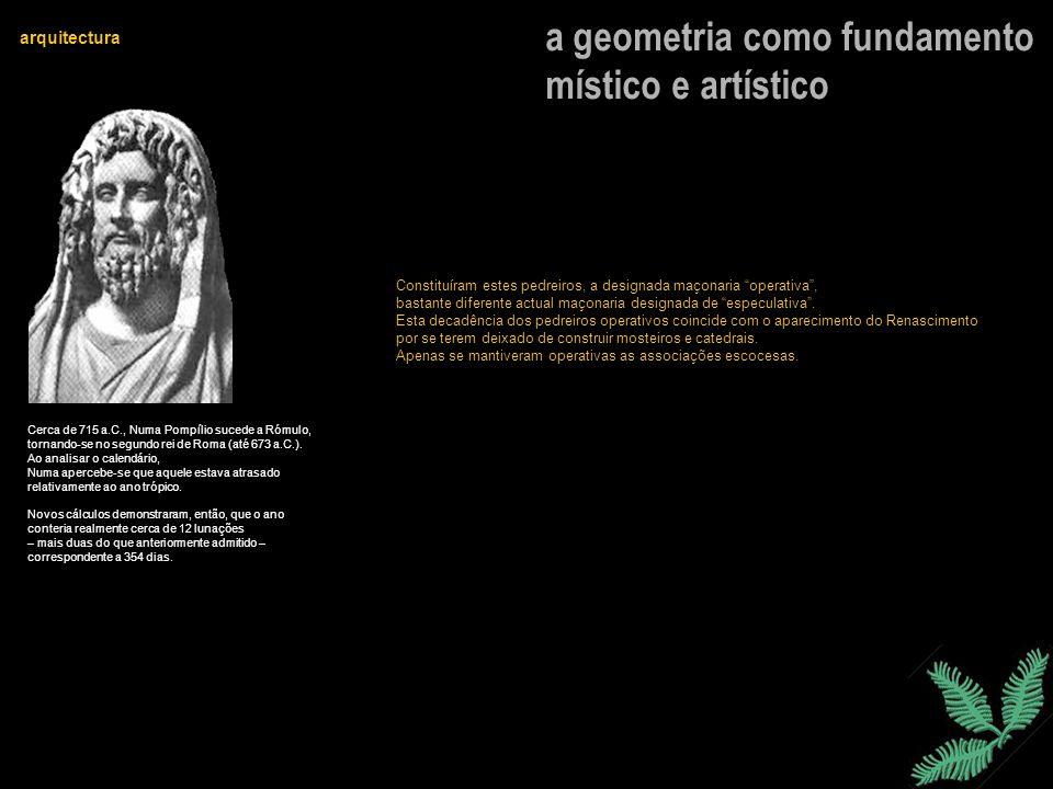 a geometria como fundamento místico e artístico arquitectura Cerca de 715 a.C., Numa Pompílio sucede a Rómulo, tornando-se no segundo rei de Roma (até