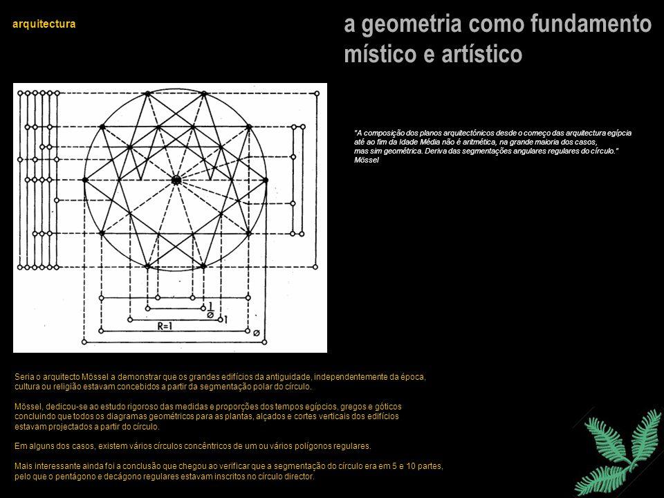a geometria como fundamento místico e artístico arquitectura Seria o arquitecto Mössel a demonstrar que os grandes edifícios da antiguidade, independe