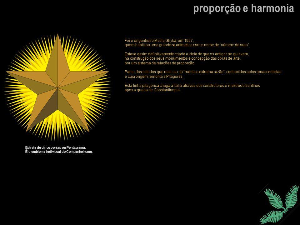 Caberia a Luca Pacioli a teorização e a sua divulgação nos meios artísticos.