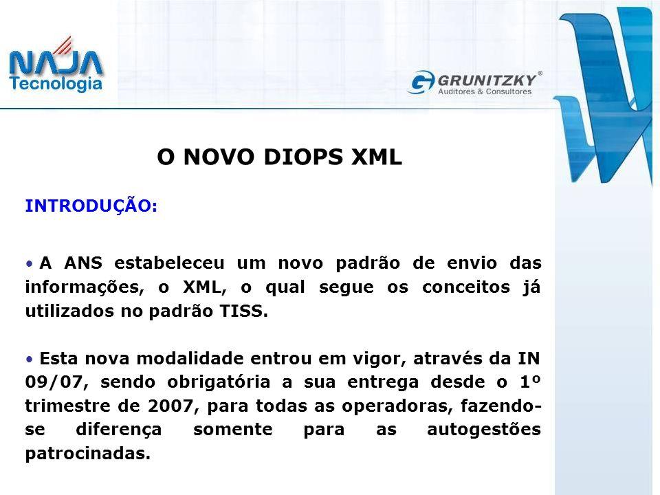 INTRODUÇÃO: A ANS estabeleceu um novo padrão de envio das informações, o XML, o qual segue os conceitos já utilizados no padrão TISS.