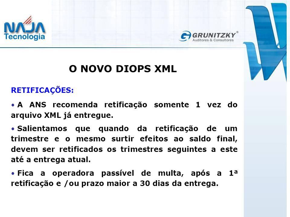 RETIFICAÇÕES: A ANS recomenda retificação somente 1 vez do arquivo XML já entregue.