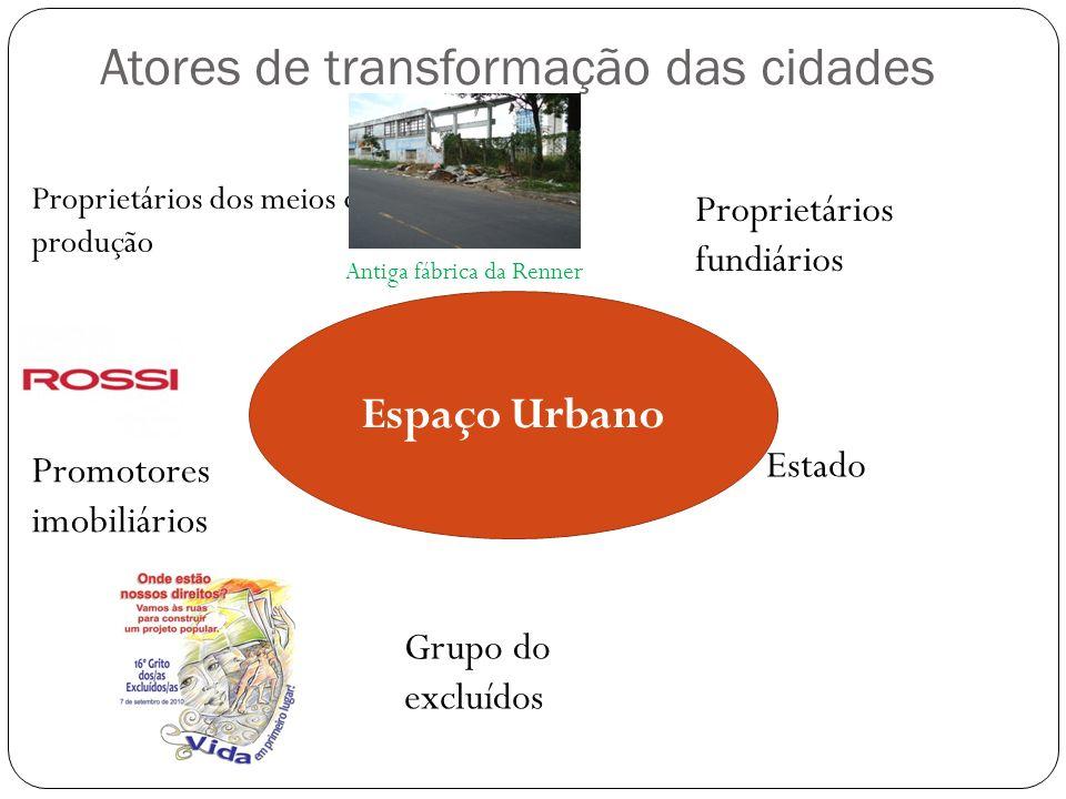 Atores de transformação das cidades Proprietários dos meios de produção Proprietários fundiários Promotores imobiliários Estado Grupo do excluídos Esp