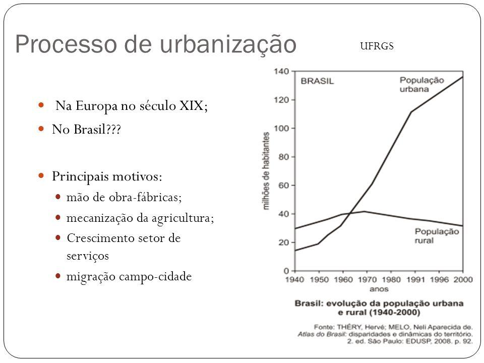 Processo de urbanização Na Europa no século XIX; No Brasil??? Principais motivos: mão de obra-fábricas; mecanização da agricultura; Crescimento setor