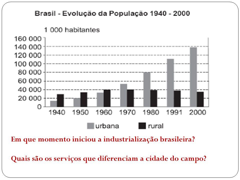 Em que momento iniciou a industrialização brasileira? Quais são os serviços que diferenciam a cidade do campo?