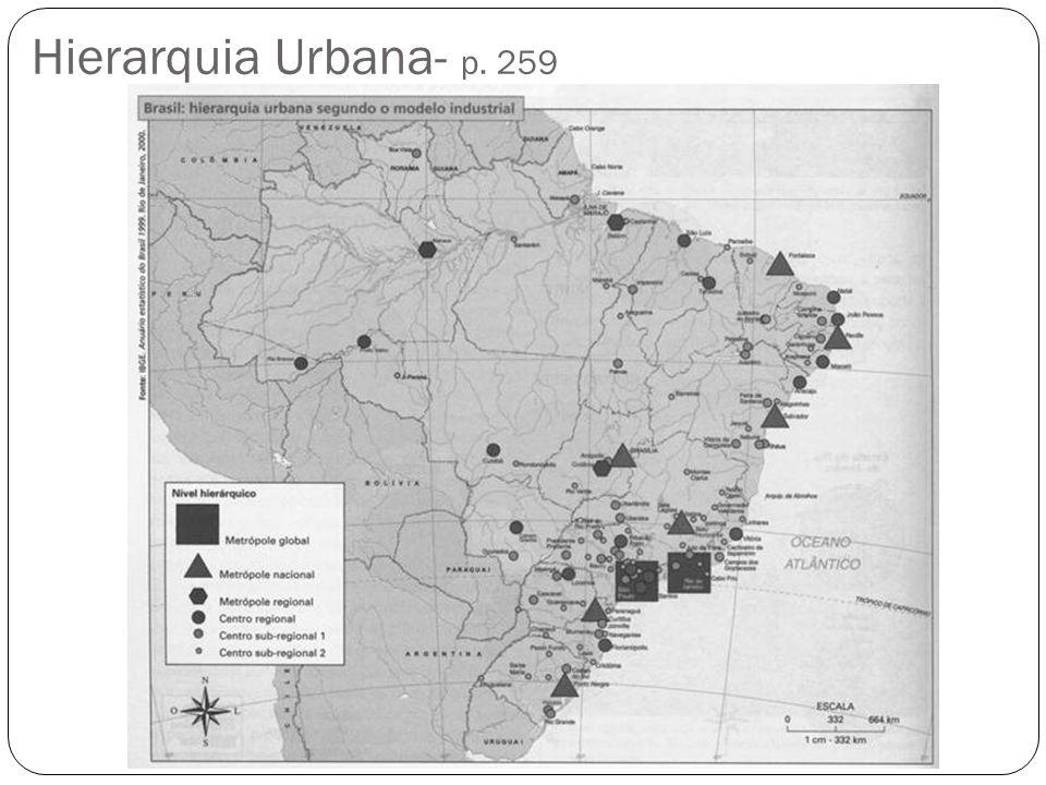Hierarquia Urbana- p. 259