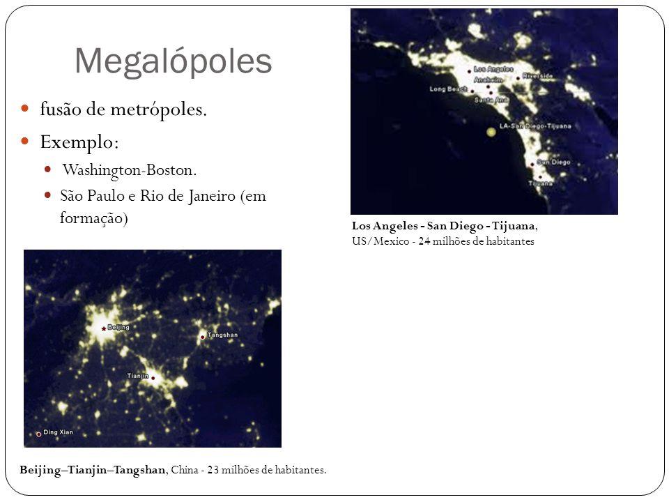 Megalópoles fusão de metrópoles. Exemplo: Washington-Boston. São Paulo e Rio de Janeiro (em formação) Beijing–Tianjin–Tangshan, China - 23 milhões de