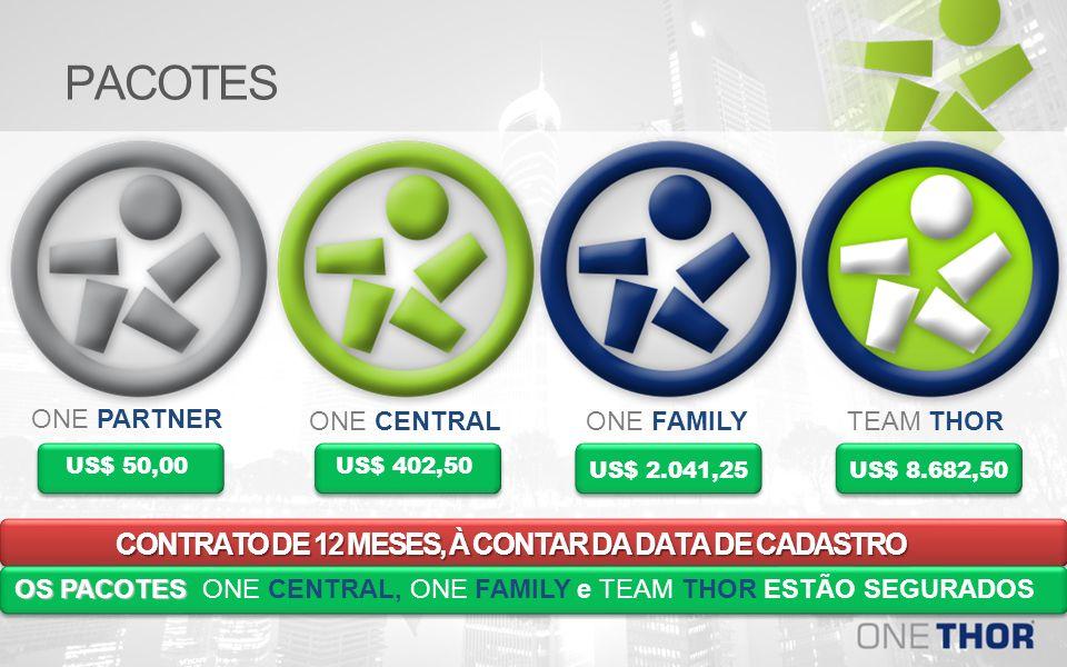 PACOTES CONTRATO DE 12 MESES, À CONTAR DA DATA DE CADASTRO ONE CENTRAL ONE PARTNER TEAM THORONE FAMILY US$ 50,00 US$ 8.682,50 US$ 402,50 US$ 2.041,25