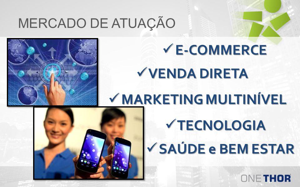 MERCADO DE ATUAÇÃO VENDA DIRETA VENDA DIRETA E-COMMERCE E-COMMERCE MARKETING MULTINÍVEL MARKETING MULTINÍVEL TECNOLOGIA TECNOLOGIA SAÚDE e BEM ESTAR S