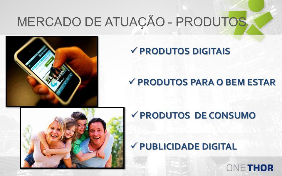 MERCADO DE ATUAÇÃO - PRODUTOS PUBLICIDADE DIGITAL PUBLICIDADE DIGITAL PRODUTOS DIGITAIS PRODUTOS DIGITAIS PRODUTOS PARA O BEM ESTAR PRODUTOS PARA O BE