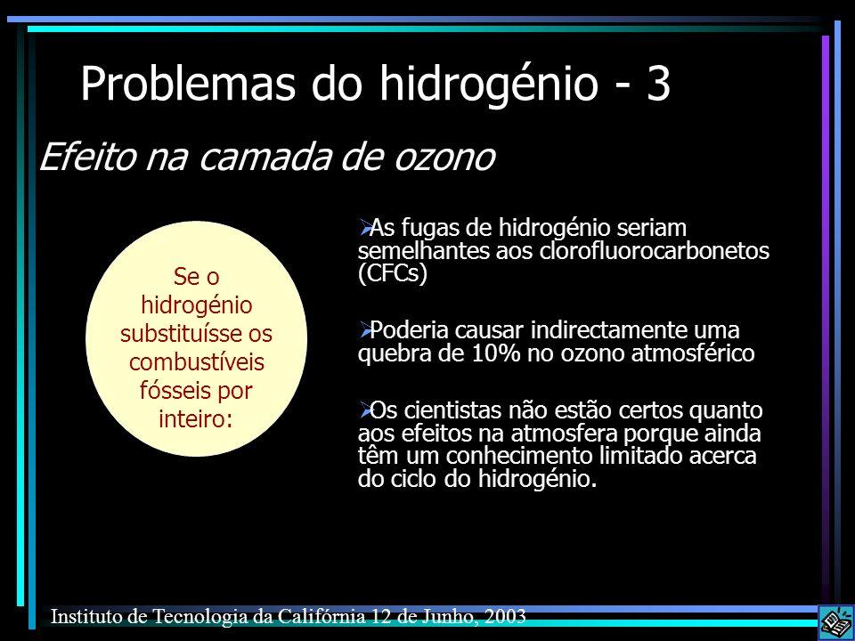Problemas do hidrogénio - 3 As fugas de hidrogénio seriam semelhantes aos clorofluorocarbonetos (CFCs) Poderia causar indirectamente uma quebra de 10%