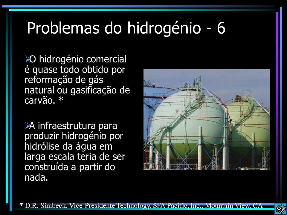 Problemas do hidrogénio - 6 O hidrogénio comercial é quase todo obtido por reformação de gás natural ou gasificação de carvão. * A infraestrutura para