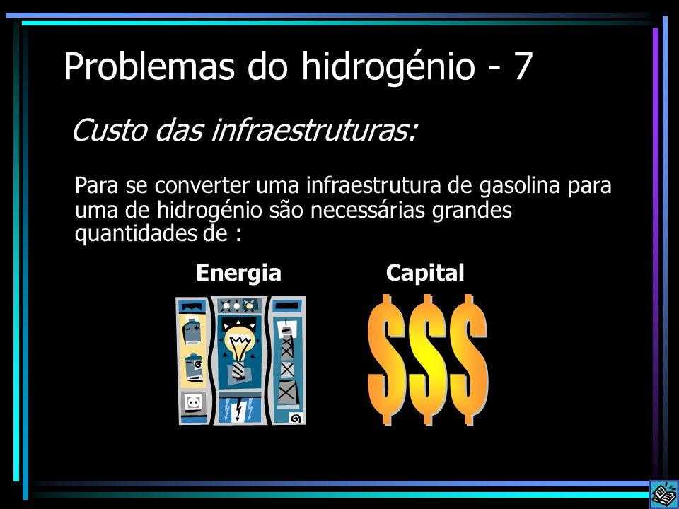 Problemas do hidrogénio - 7 Custo das infraestruturas: Para se converter uma infraestrutura de gasolina para uma de hidrogénio são necessárias grandes