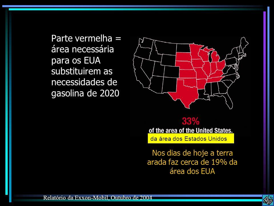 Parte vermelha = área necessária para os EUA substituirem as necessidades de gasolina de 2020 Relatório da Exxon-Mobil, Outubro de 2004 Nos dias de ho