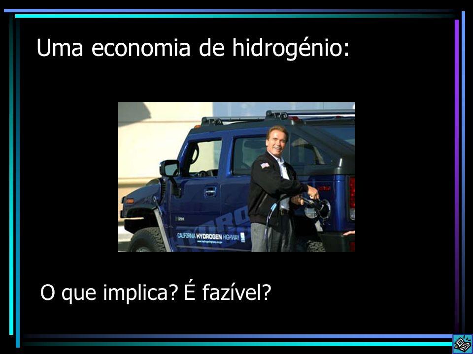 Problemas do hidrogénio - 6 O hidrogénio comercial é quase todo obtido por reformação de gás natural ou gasificação de carvão.