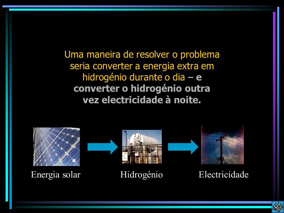 Uma maneira de resolver o problema seria converter a energia extra em hidrogénio durante o dia – e converter o hidrogénio outra vez electricidade à no