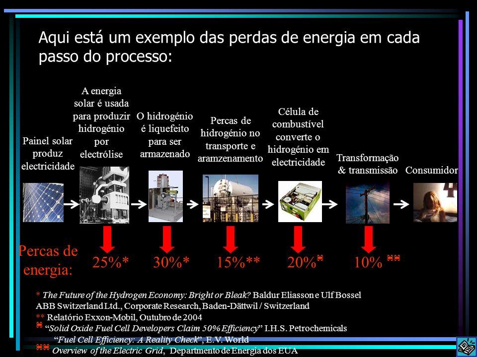 Aqui está um exemplo das perdas de energia em cada passo do processo: * The Future of the Hydrogen Economy: Bright or Bleak? Baldur Eliasson e Ulf Bos