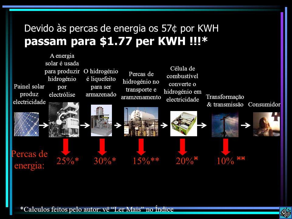 Devido às percas de energia os 57¢ por KWH passam para $1.77 per KWH !!!* *Calculos feitos pelo autor: vê Ler Mais no Índice Painel solar produz elect