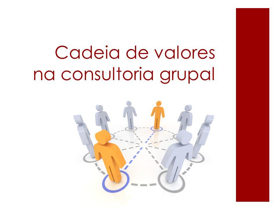 Cadeia de valores na consultoria grupal