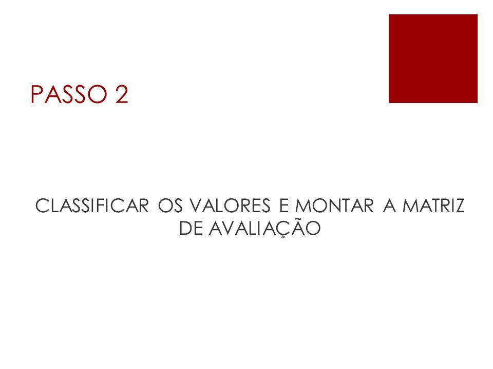 PASSO 2 CLASSIFICAR OS VALORES E MONTAR A MATRIZ DE AVALIAÇÃO