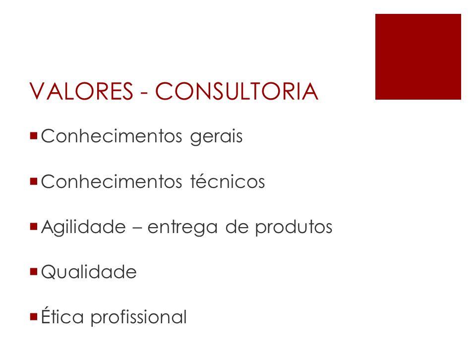 VALORES - CONSULTORIA Conhecimentos gerais Conhecimentos técnicos Agilidade – entrega de produtos Qualidade Ética profissional