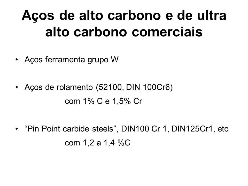 Aços de alto carbono e de ultra alto carbono comerciais Aços ferramenta grupo W Aços de rolamento (52100, DIN 100Cr6) com 1% C e 1,5% Cr Pin Point car
