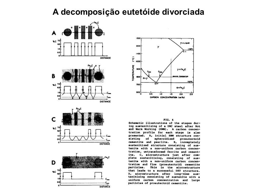 A decomposição eutetóide divorciada