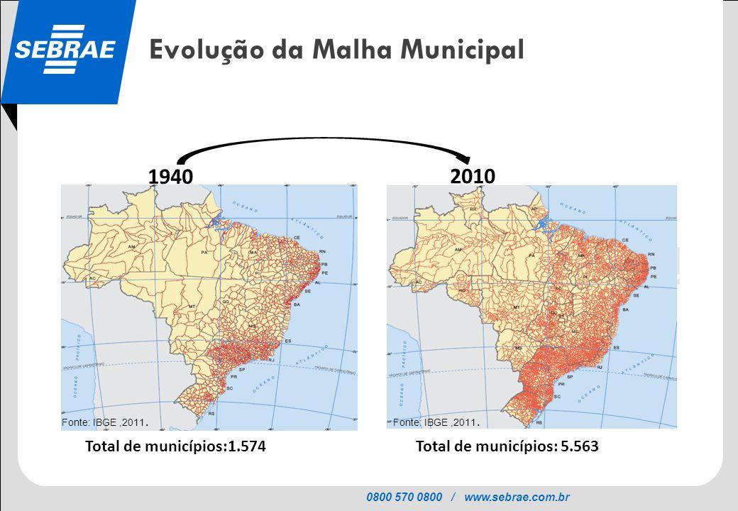 0800 570 0800 / www.sebrae.com.br SEBRAE Evolução da Malha Municipal 1940 Total de municípios:1.574Total de municípios: 5.563 2010 Fonte: IBGE,2011.