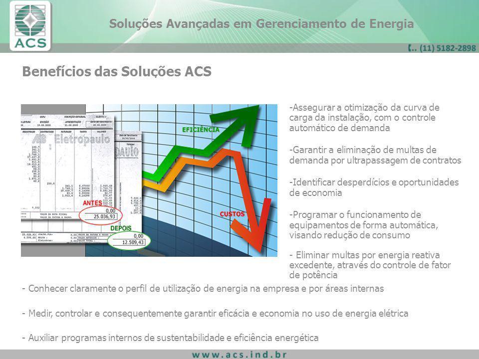 Benefícios das Soluções ACS -Assegurar a otimização da curva de carga da instalação, com o controle automático de demanda -Garantir a eliminação de mu