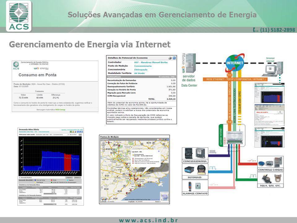 Gerenciamento de Energia via Internet Soluções Avançadas em Gerenciamento de Energia
