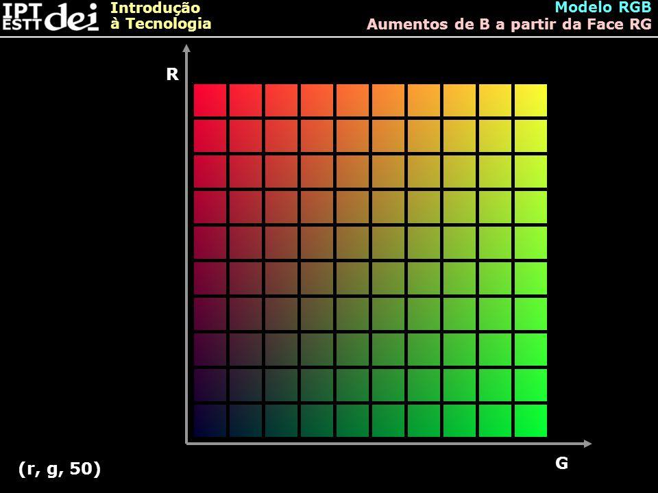 Introdução à Tecnologia Modelo RGB Aumentos de B a partir da Face RG R G (r, g, 50)