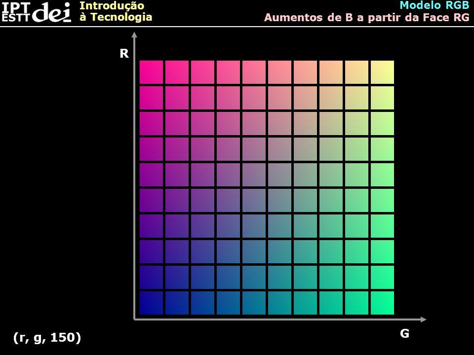 Introdução à Tecnologia Modelo RGB Aumentos de B a partir da Face RG R G (r, g, 150)