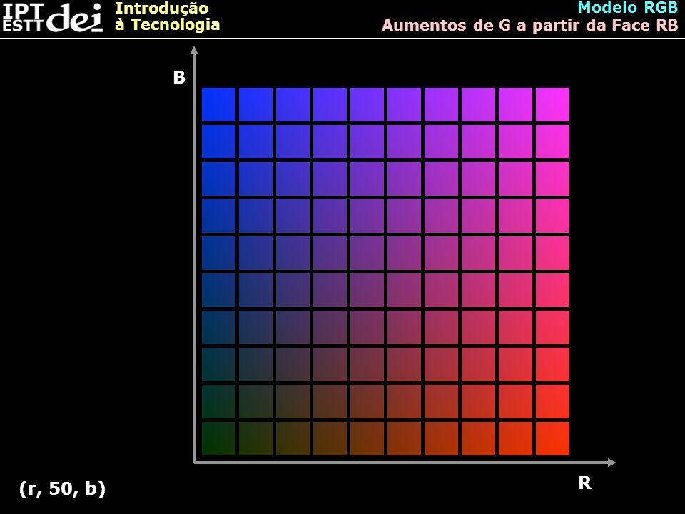 Introdução à Tecnologia Modelo RGB Aumentos de G a partir da Face RB B R (r, 50, b)