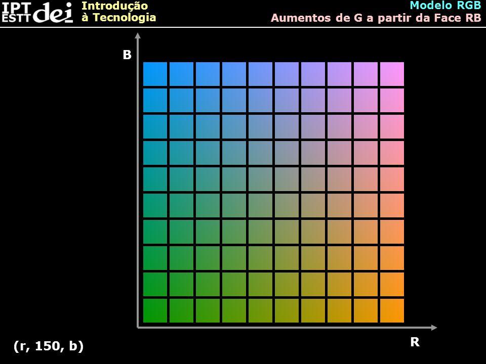 Introdução à Tecnologia Modelo RGB Aumentos de G a partir da Face RB B R (r, 150, b)
