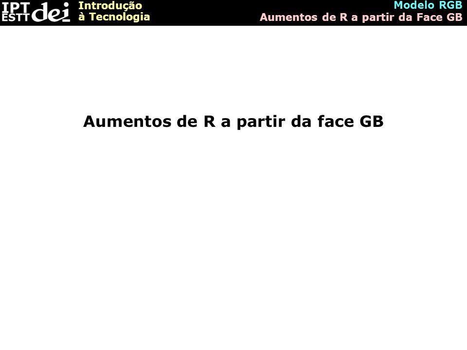Introdução à Tecnologia Modelo RGB Aumentos de R a partir da Face GB Aumentos de R a partir da face GB