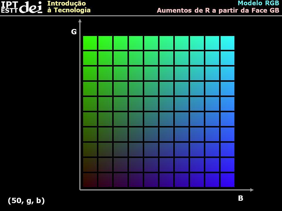 Introdução à Tecnologia Modelo RGB Aumentos de R a partir da Face GB G B (50, g, b)