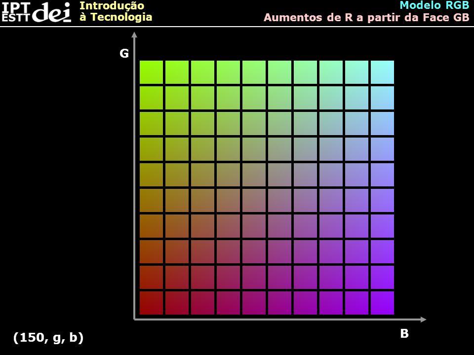 Introdução à Tecnologia Modelo RGB Aumentos de R a partir da Face GB G B (150, g, b)