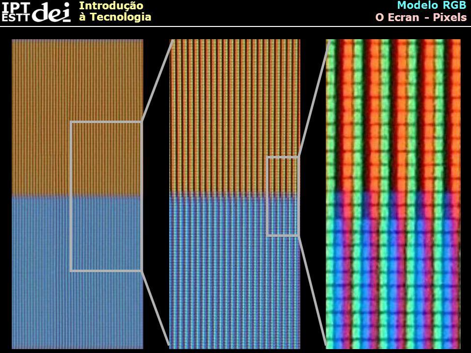 Introdução à Tecnologia Modelo RGB O Ecran - Pixels