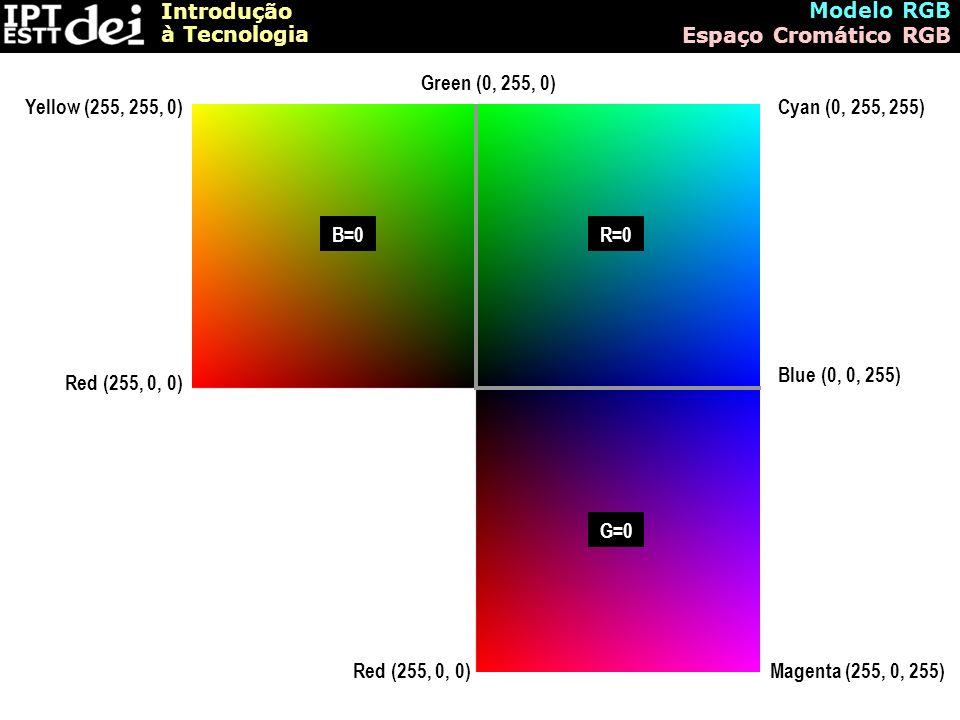Introdução à Tecnologia Modelo RGB Espaço Cromático RGB Red (255, 0, 0) Yellow (255, 255, 0)Cyan (0, 255, 255) Green (0, 255, 0) Red (255, 0, 0)Magent