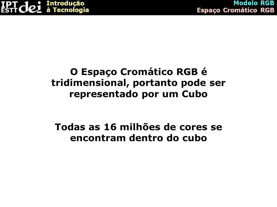 Introdução à Tecnologia Modelo RGB Espaço Cromático RGB O Espaço Cromático RGB é tridimensional, portanto pode ser representado por um Cubo Todas as 1