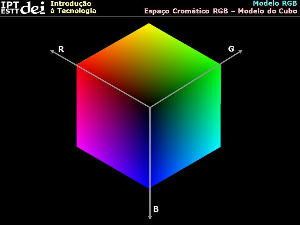 Introdução à Tecnologia Modelo RGB Espaço Cromático RGB – Modelo do Cubo R B G